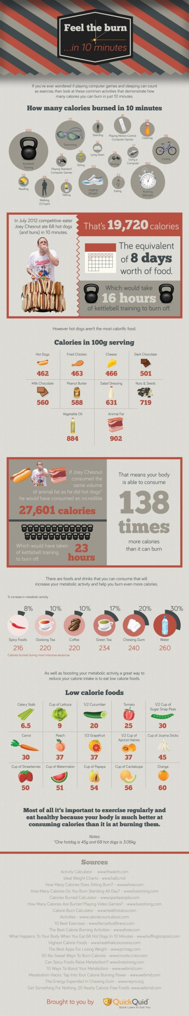 Infographic Tanesha White