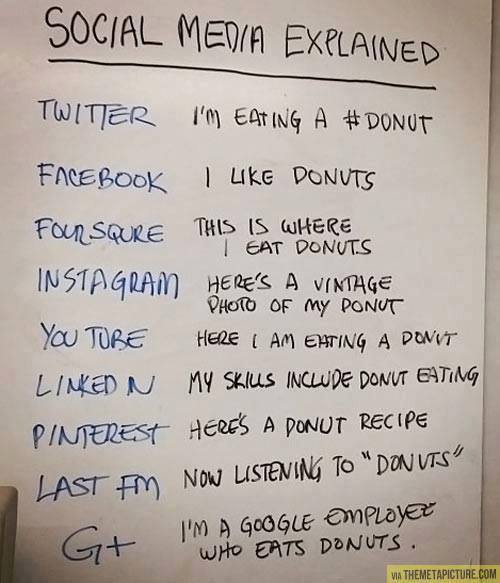 Social Media Explained- Happy holiday weekend!