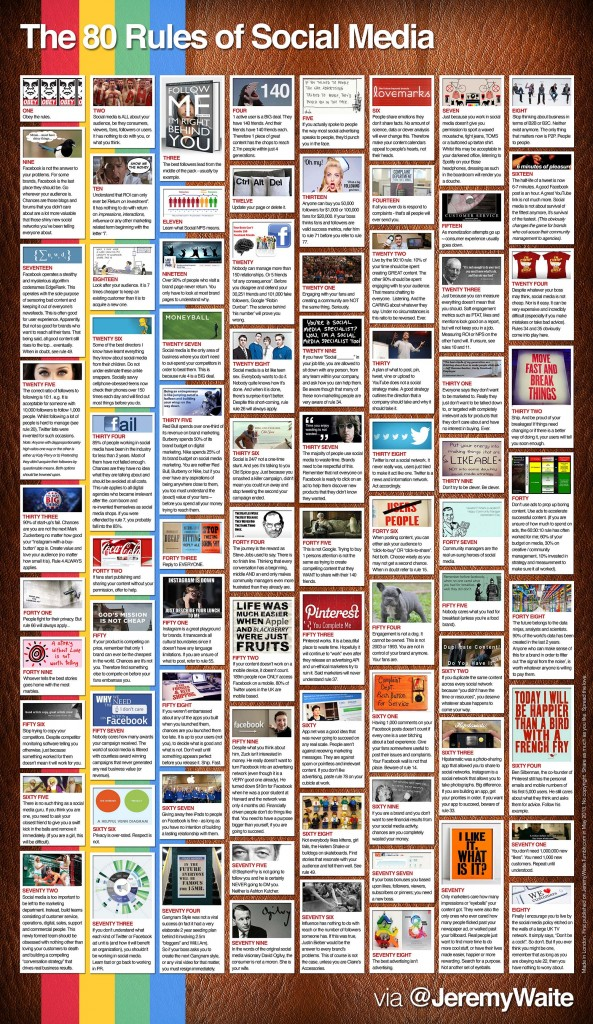 80-rules-social-media Infographic