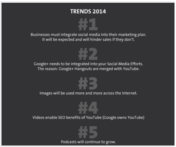 Business social trends 2014